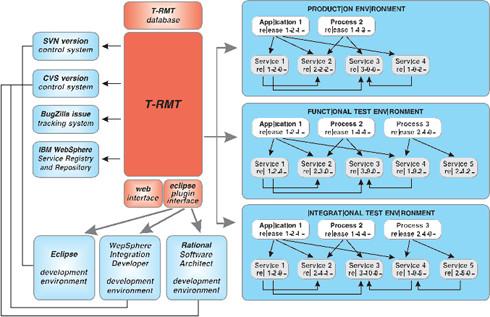 trmt-usage